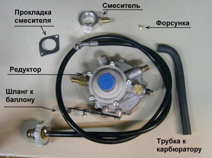 Купить комплект газового оборудования по цене 10 552 руб. в магазине Садтех24